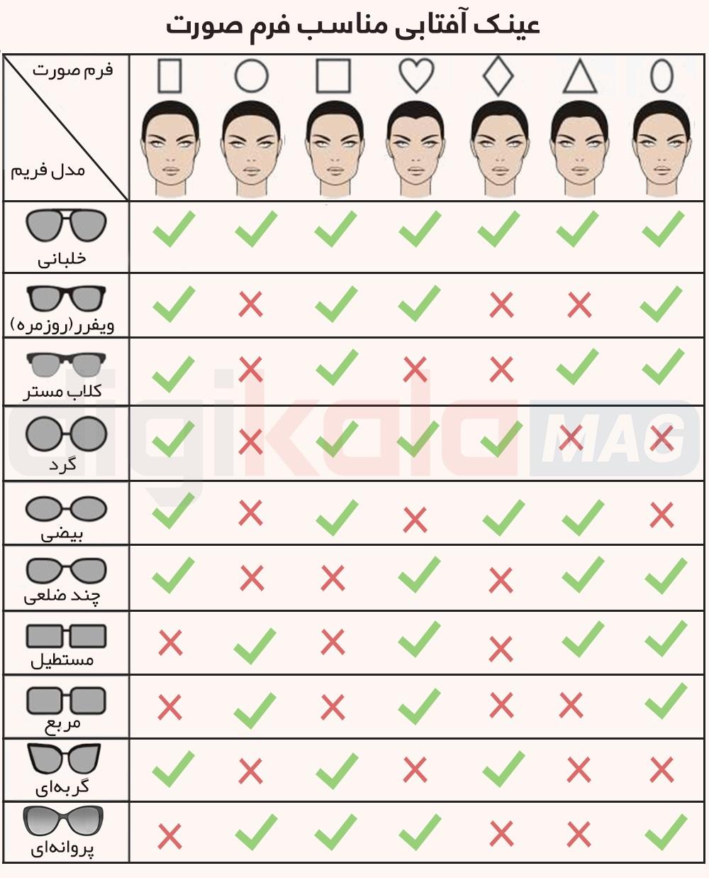خرید عینک آفتابی-خرید لنز طبی