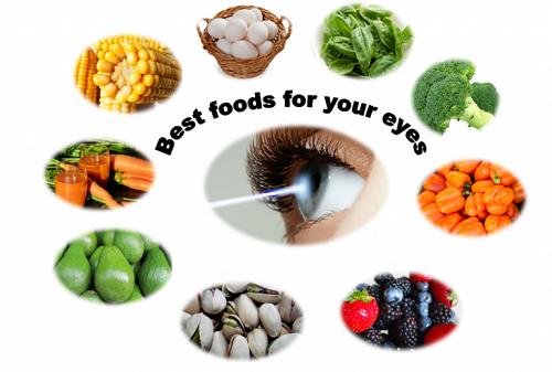 خریدلنز طبی،سلامت چشم